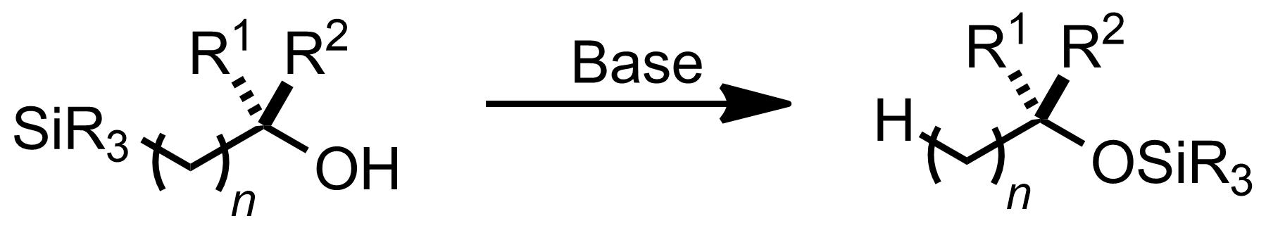 Schematic representation of the Brook Rearrangement.