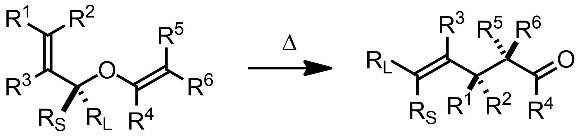 Schematic representation of the Claisen Rearrangement.