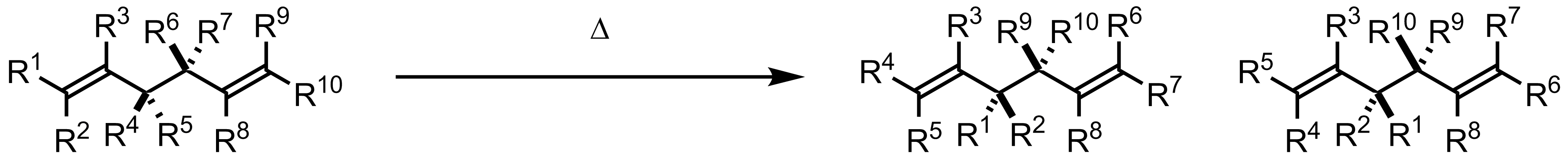 Schematic representation of the Cope Rearrangement.