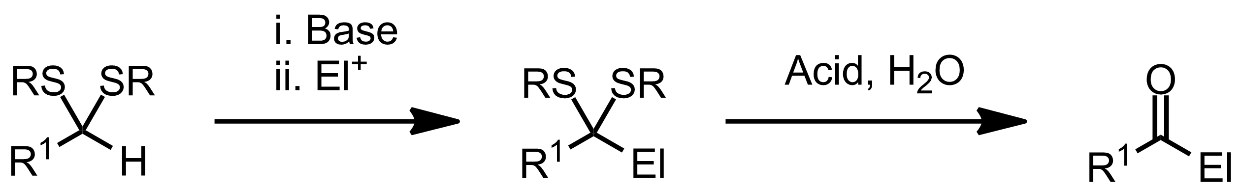 Schematic representation of the Corey-Seebach Reaction.