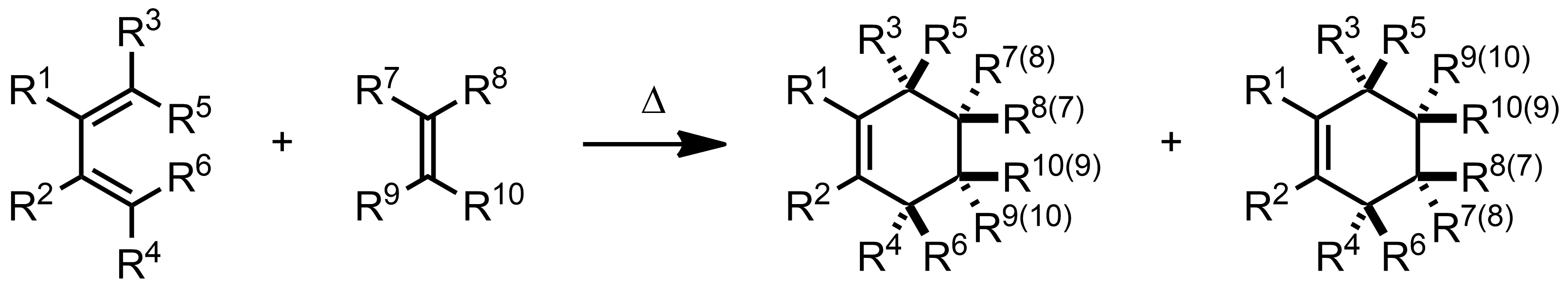 Schematic representation of the Diels-Alder Reaction.