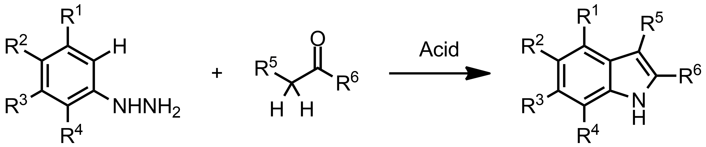 Schematic representation of the Fischer Indole Synthesis.