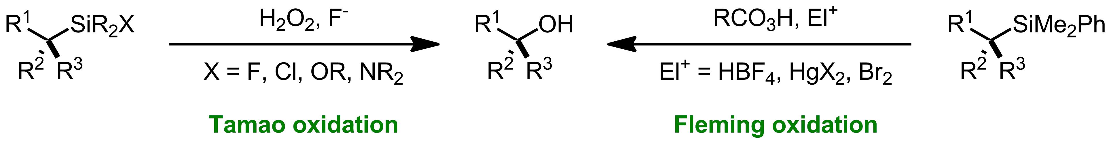 Schematic representation of the Fleming-Tamao Oxidation.