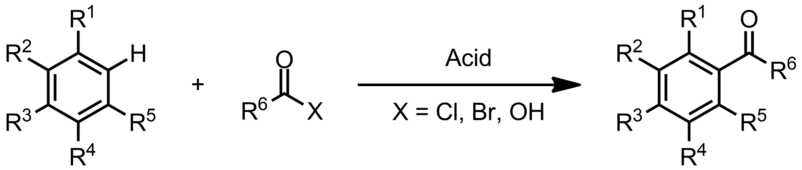 Schematic representation of the Friedel-Crafts Acylation.