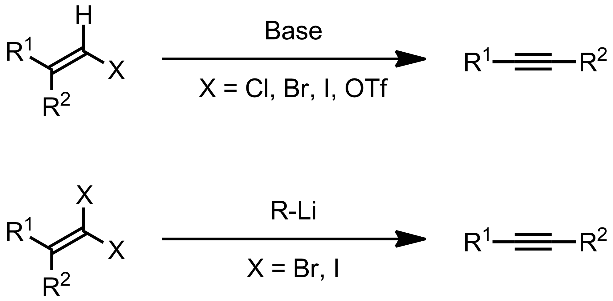 Schematic representation of the Fritsch-Buttenberg-Wiechell Rearrangement.