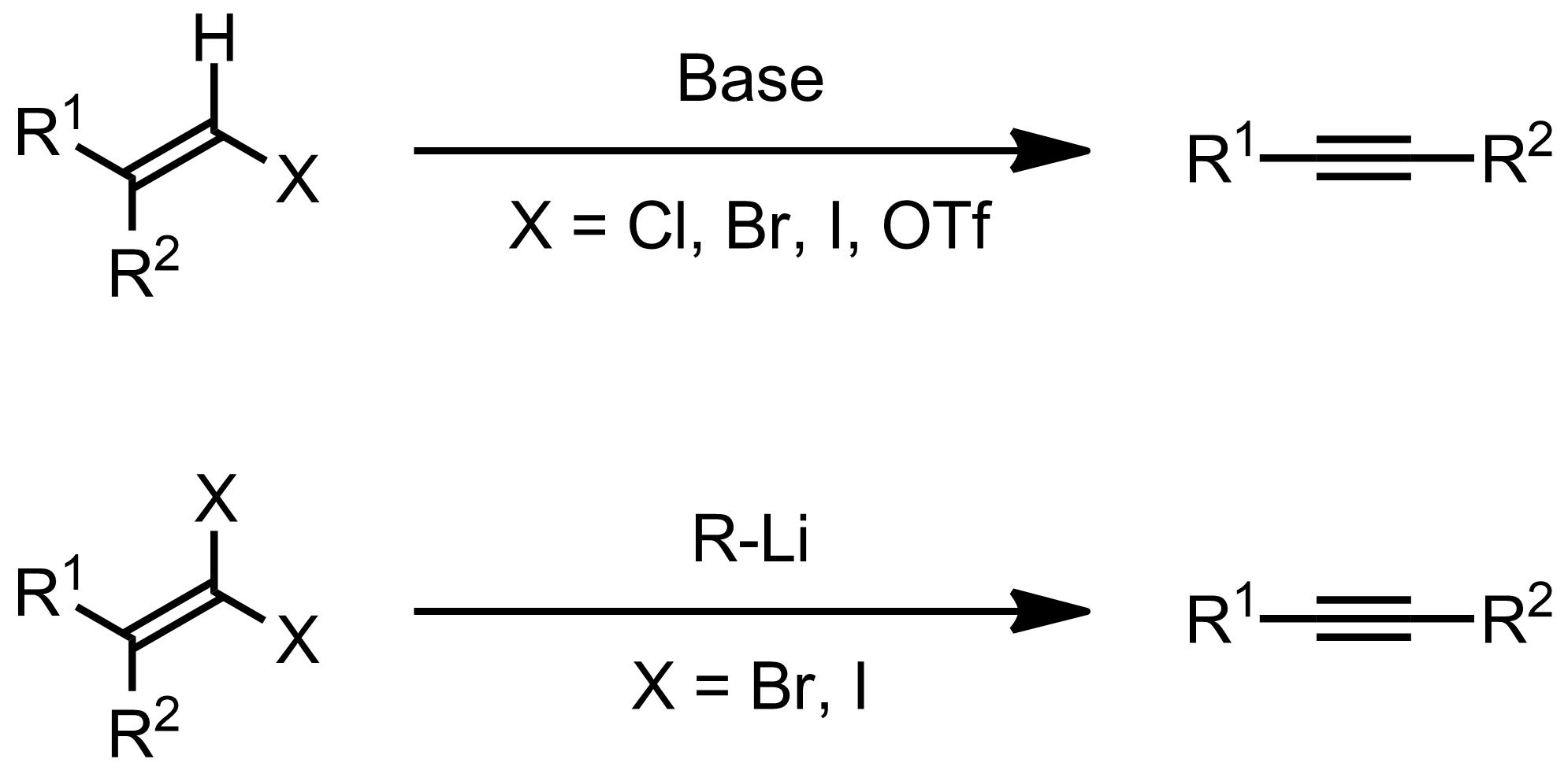 Schematic representation of the Fritsch-Buttenberg-Wiechell Rearrangement.