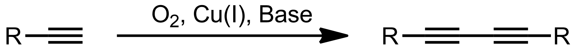 Schematic representation of the Glaser-Hay Coupling.
