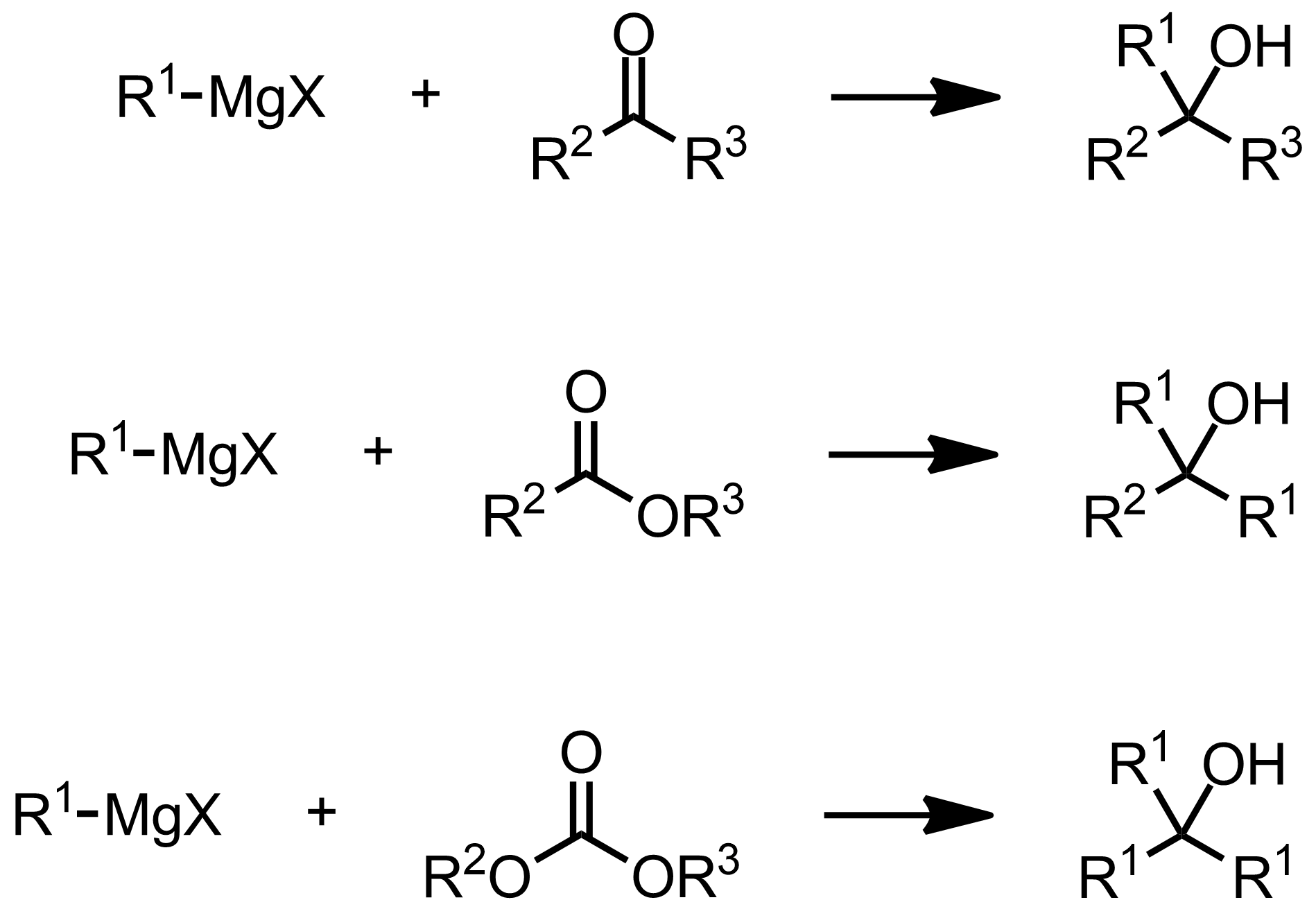 Schematic representation of the Grignard Reaction.