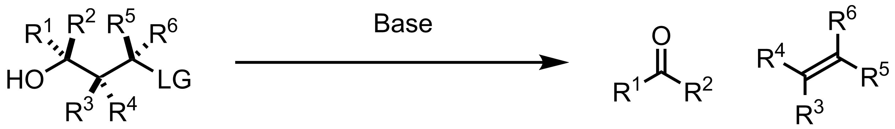 Schematic representation of the Grob Fragmentation.