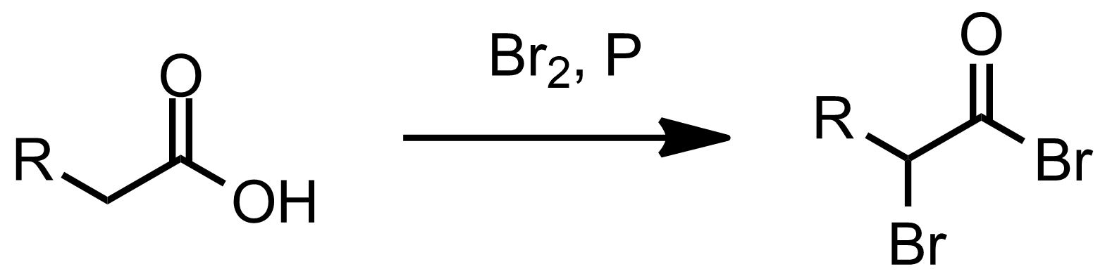 Schematic representation of the Hell-Volhard-Zelinsky Reaction.