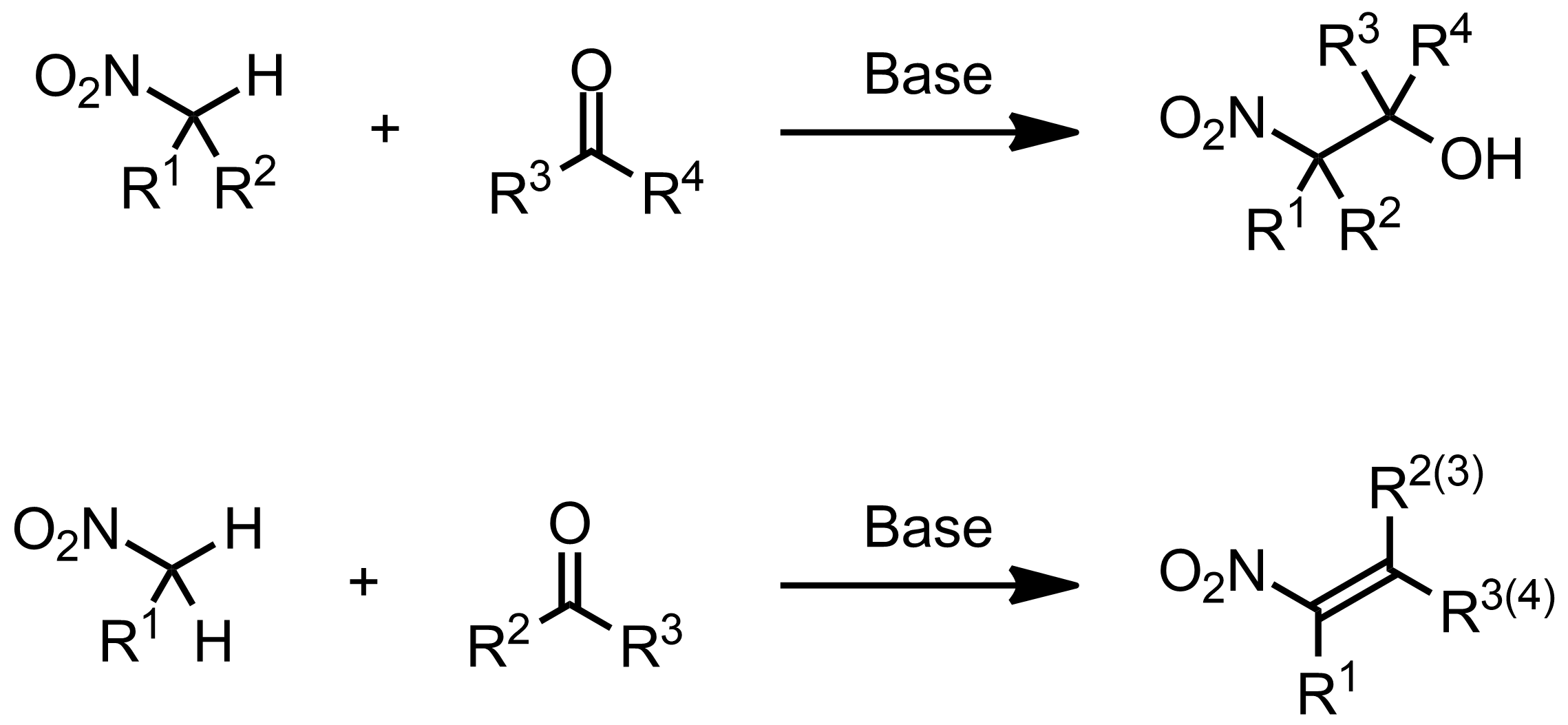 Schematic representation of the Henry Reaction.