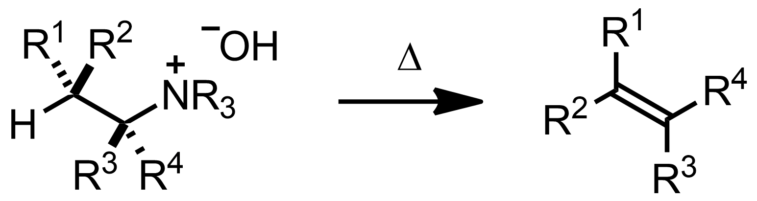 Schematic representation of the Hofmann Elimination.