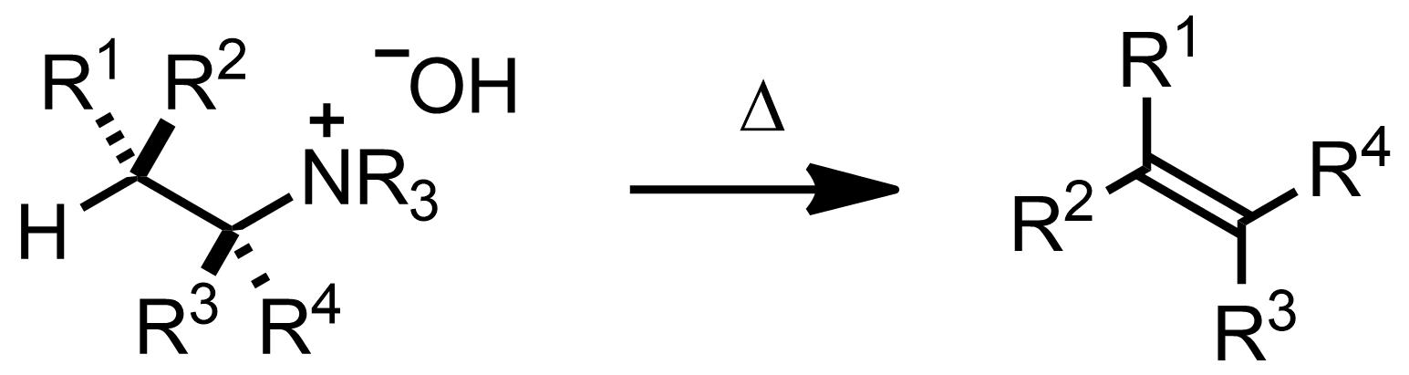 Schematic representation of the Hofmann Elimination.