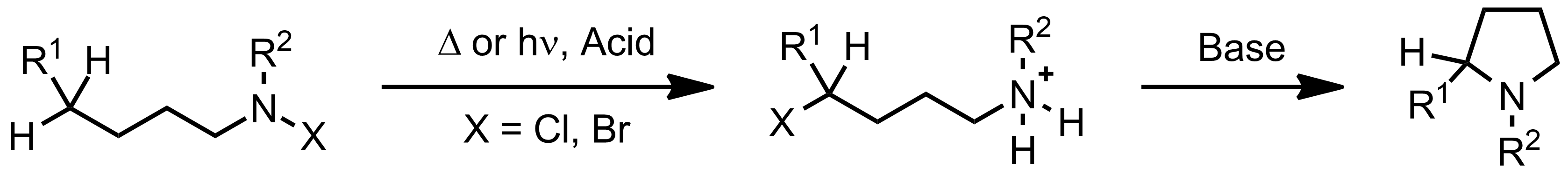 Schematic representation of the Hofmann-Löffler-Freytag Reaction.