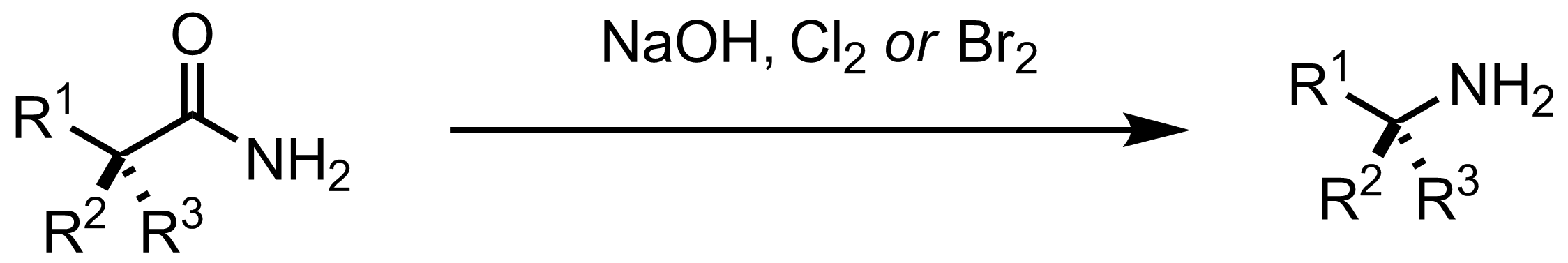 Schematic representation of the Hofmann Rearrangement.