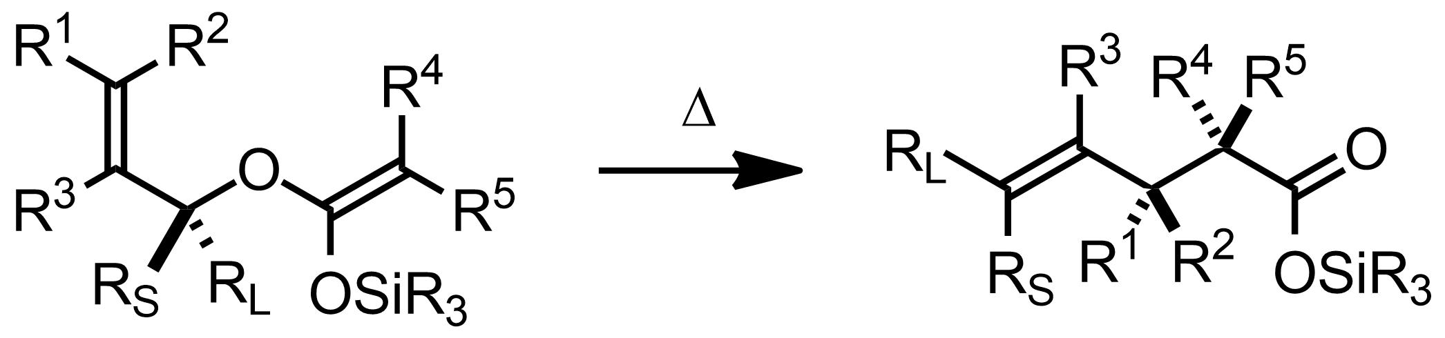 Schematic representation of the Ireland-Claisen Rearrangement.