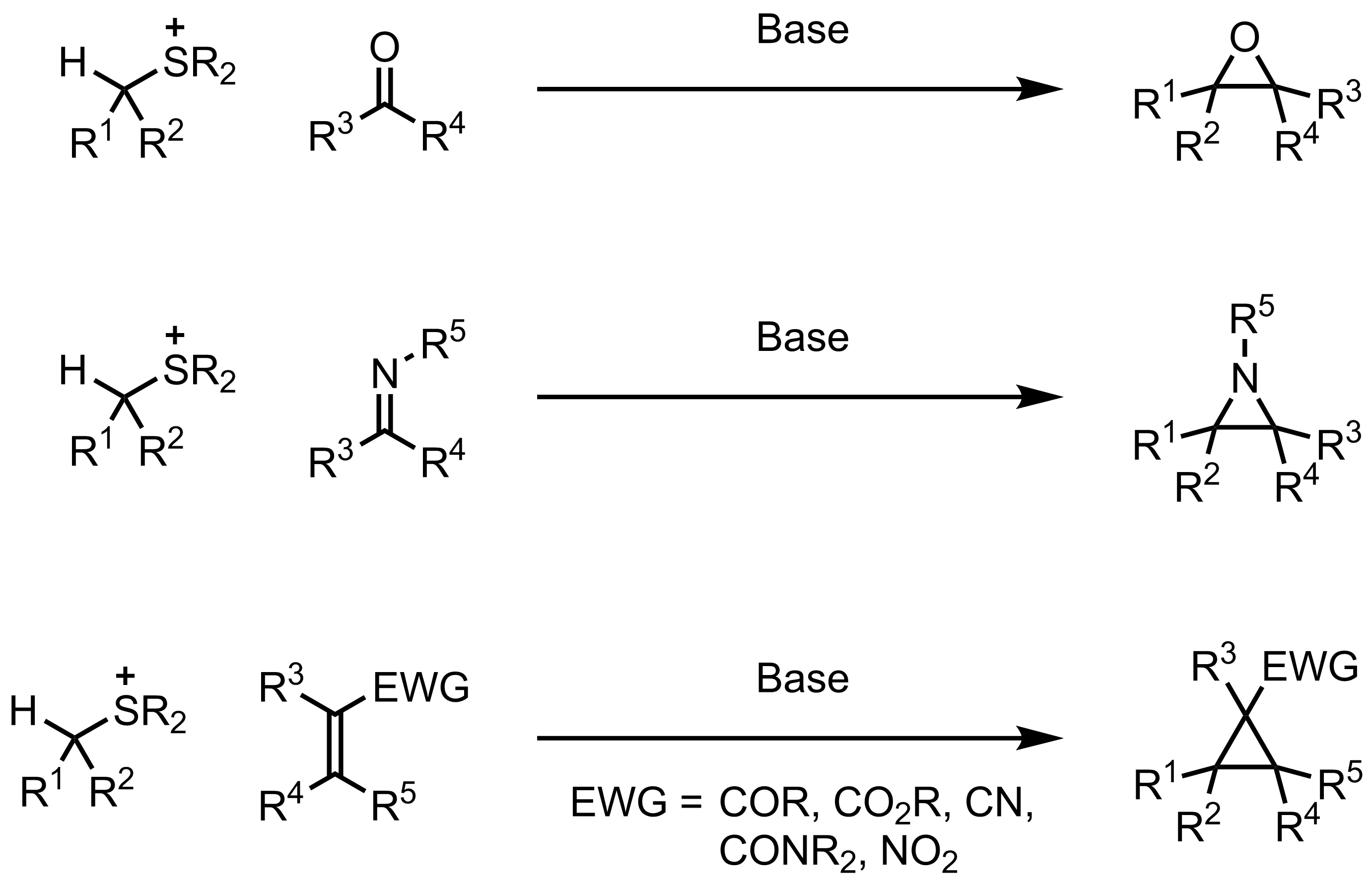 Schematic representation of the Johnson-Corey-Chaykovsky Reaction.
