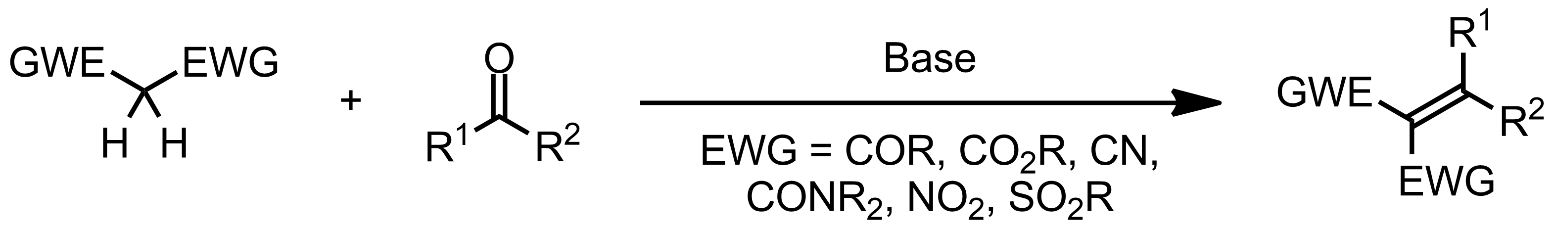 Schematic representation of the Knoevenagel Condensation.