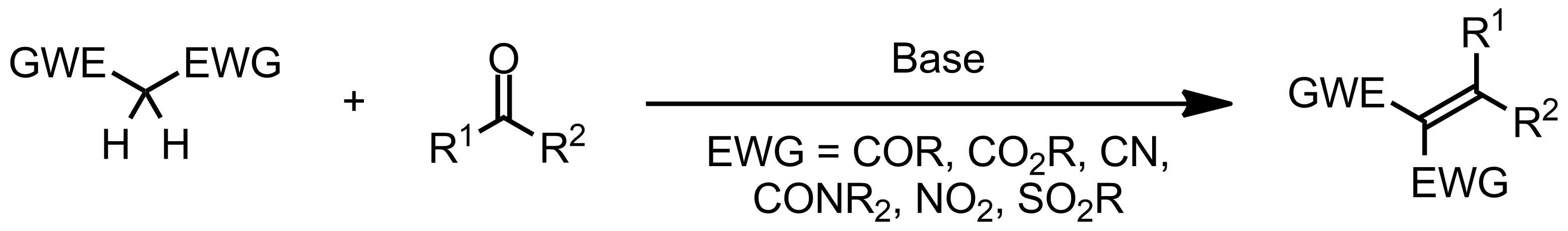Schematic representation of the Knoevenagel Condensation.
