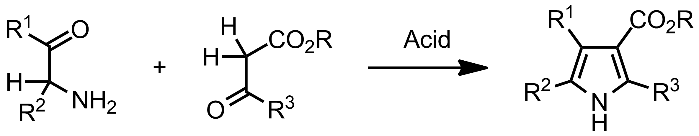 Schematic representation of the Knorr Pyrrole Synthesis.