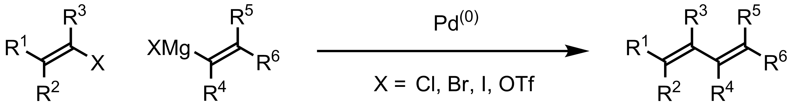 Schematic representation of the Kumada-Corriu Coupling.