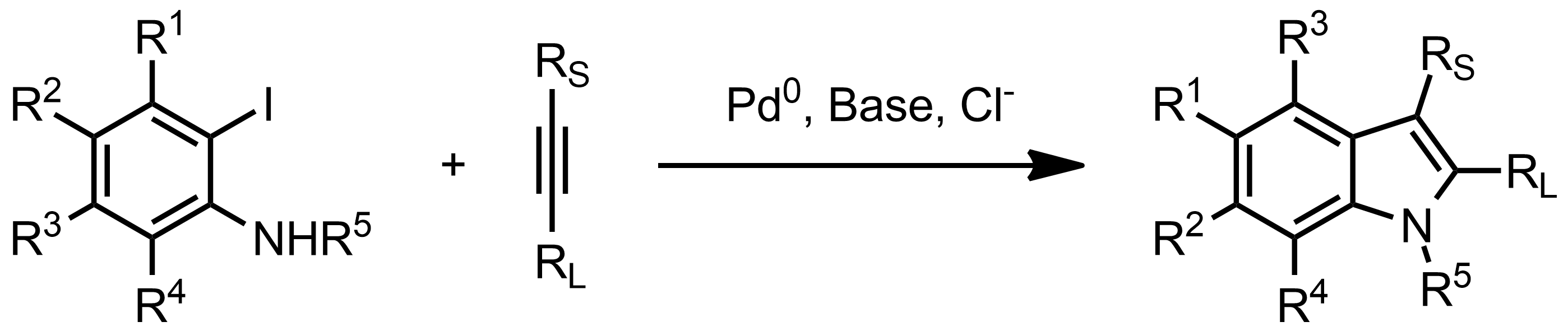 Schematic representation of the Larock Indole Synthesis.
