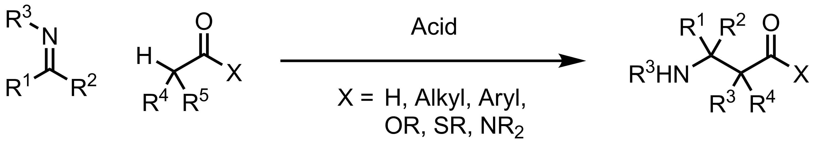 Schematic representation of the Mannich Reaction.
