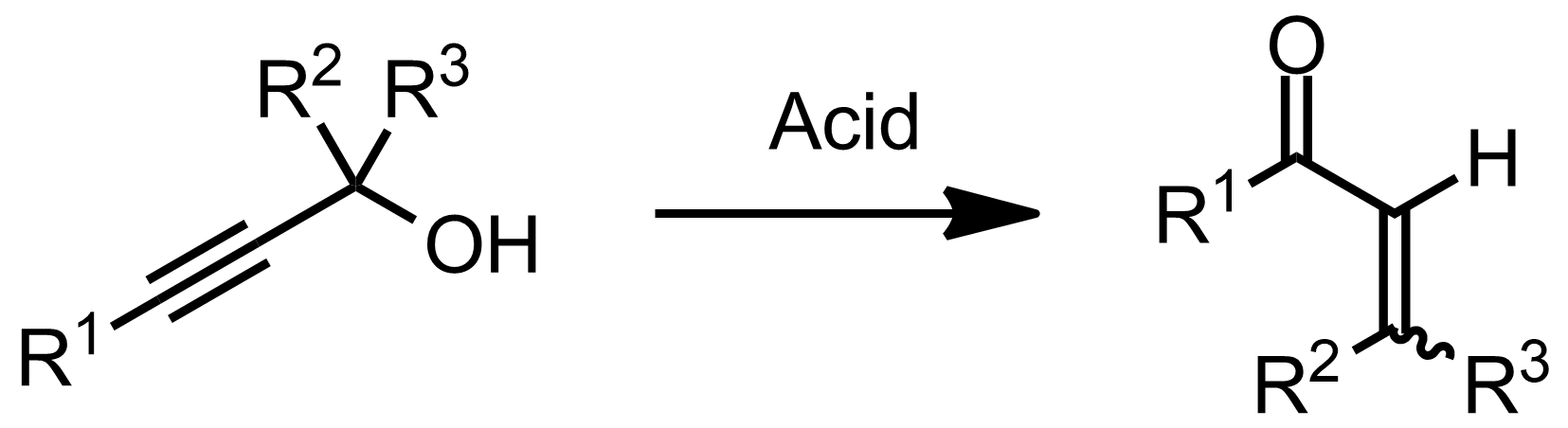 Schematic representation of the Meyer-Schuster Rearrangement.