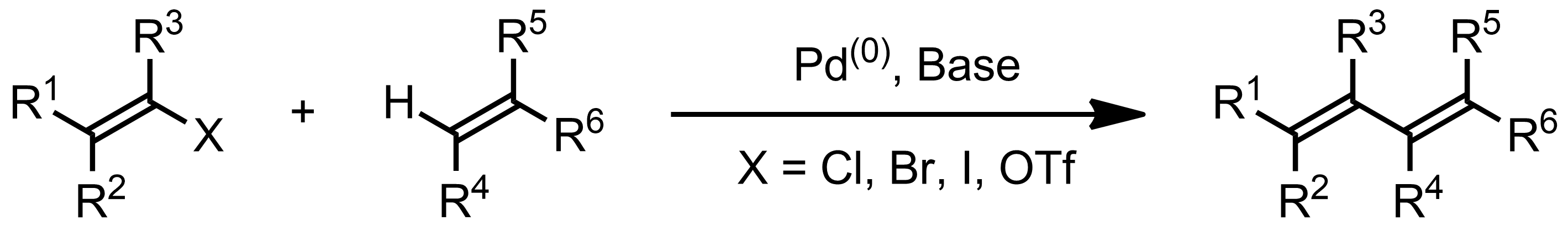 Schematic representation of the Mizoroki-Heck Reaction.