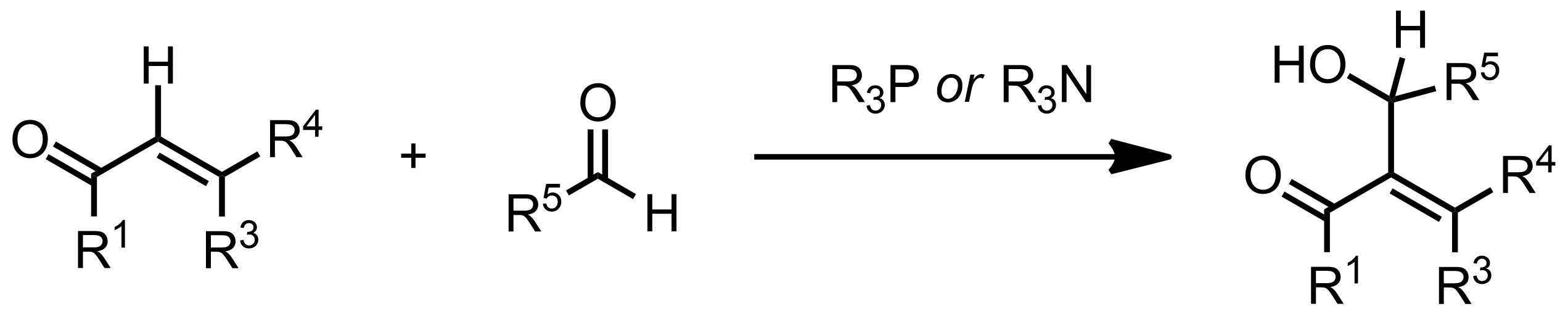 Schematic representation of the Morita-Baylis-Hillman Reaction.