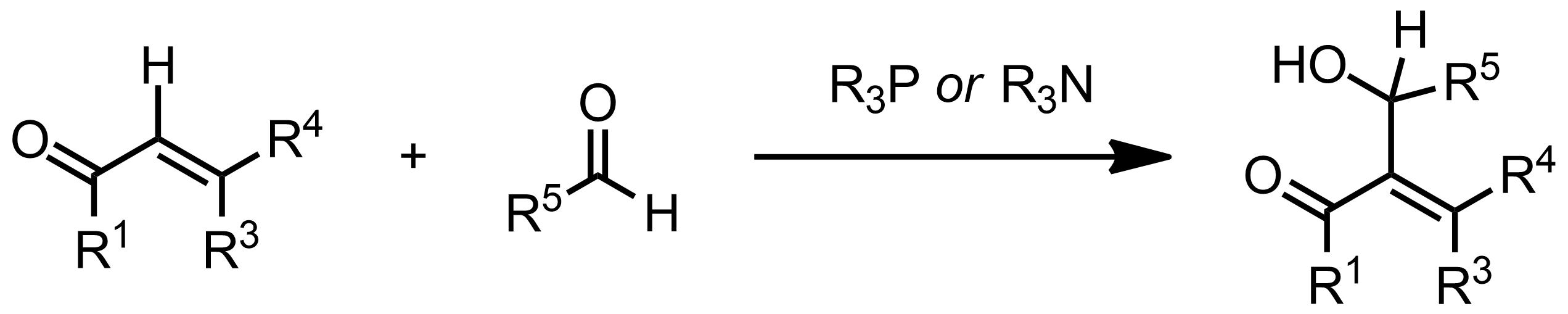 Schematic representation of the Morita-Baylis-Hillman Reaction.