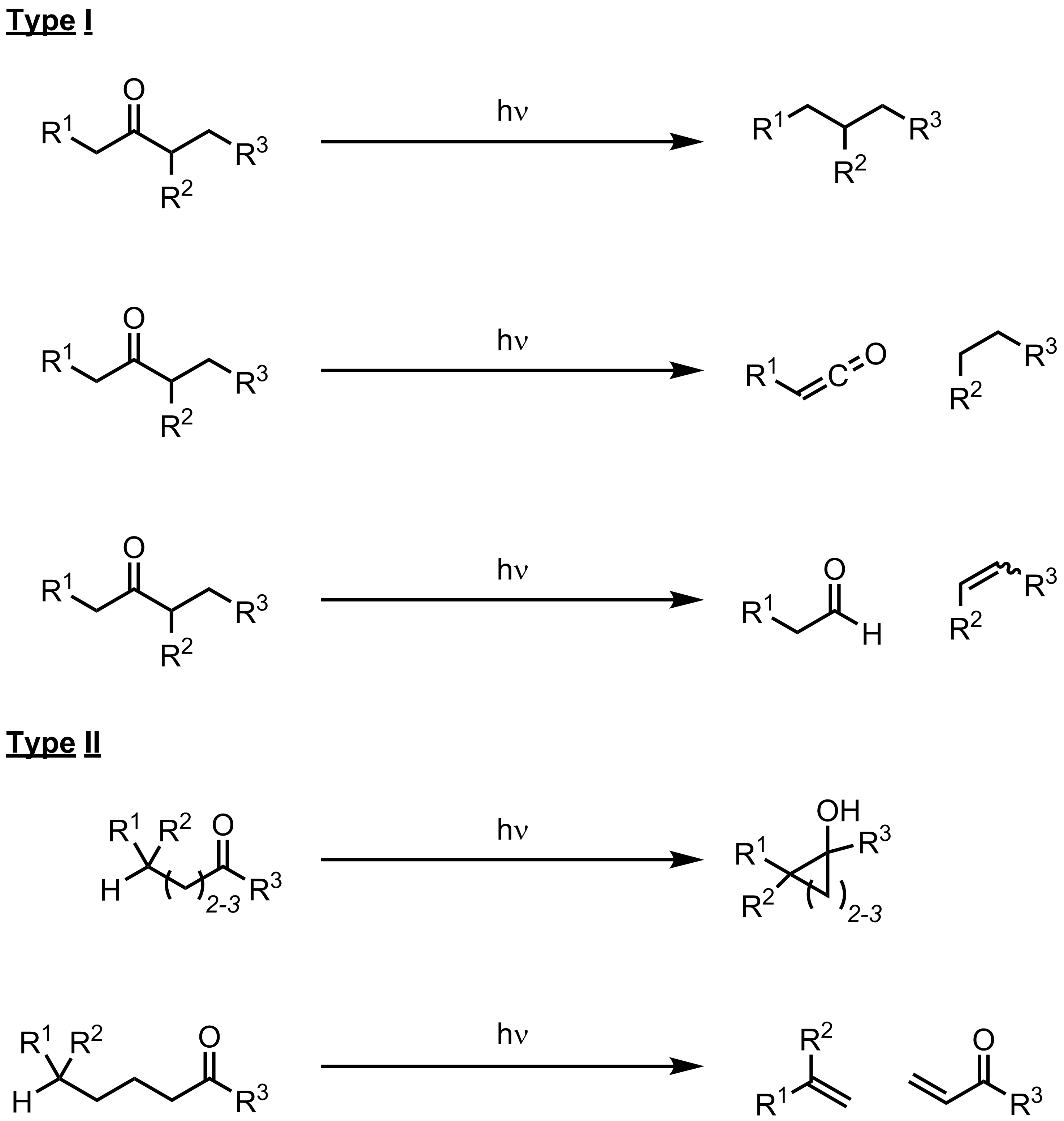 Schematic representation of the Norrish Reaction.