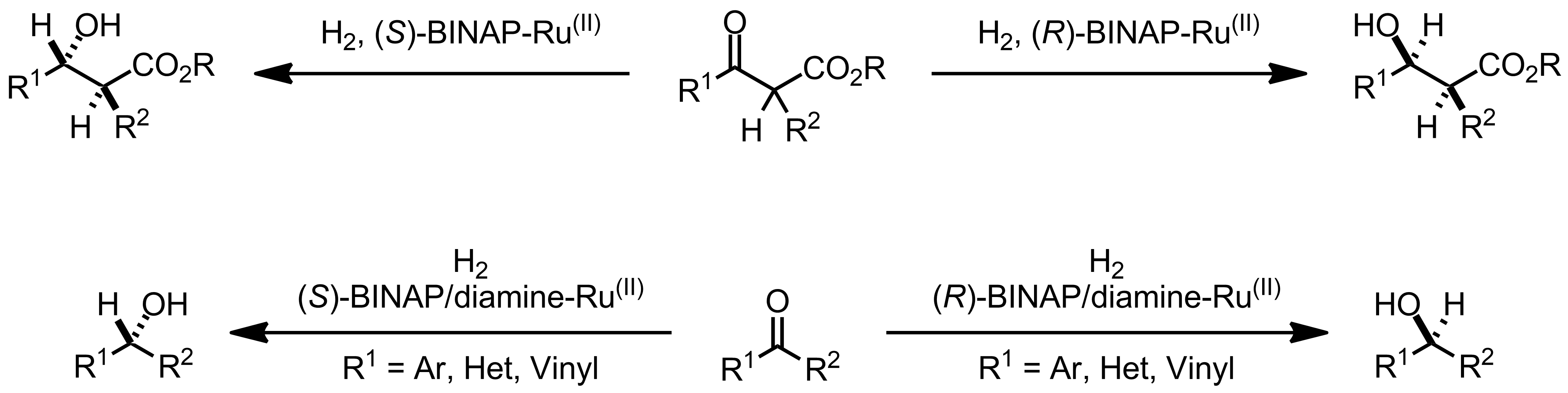 Schematic representation of the Noyori Asymmetric Hydrogenation.