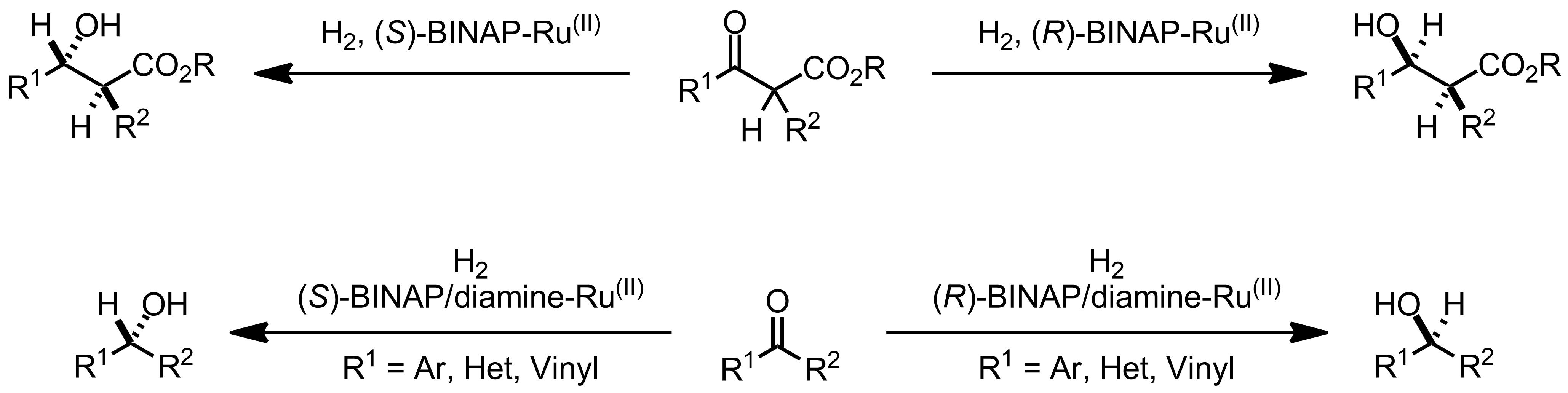 Schematic representation of the Noyori Asymmetric Hydrogenation.