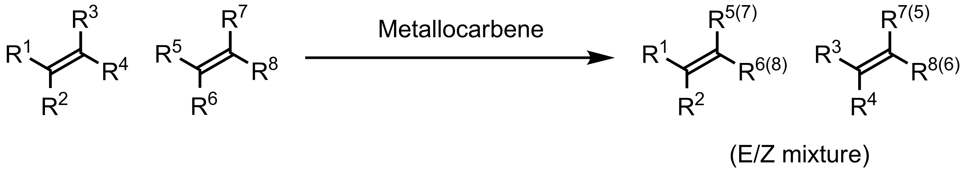 Schematic representation of the Olefin Metathesis.