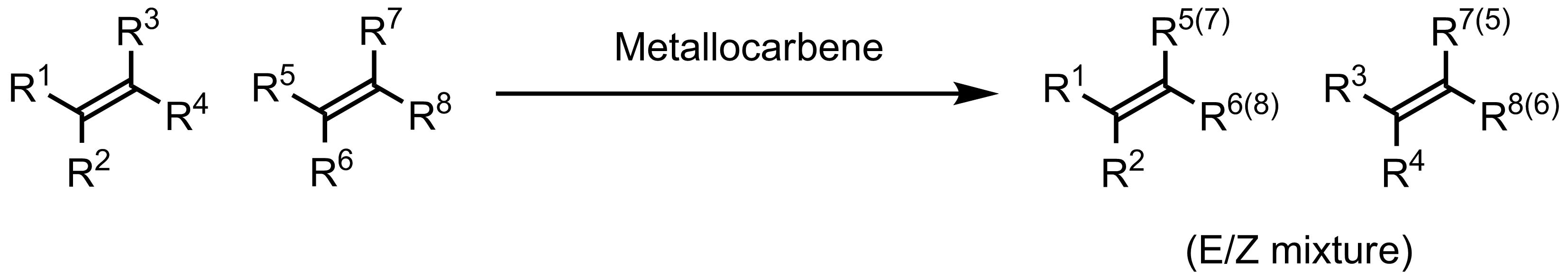 Schematic representation of the Olefin Metathesis.