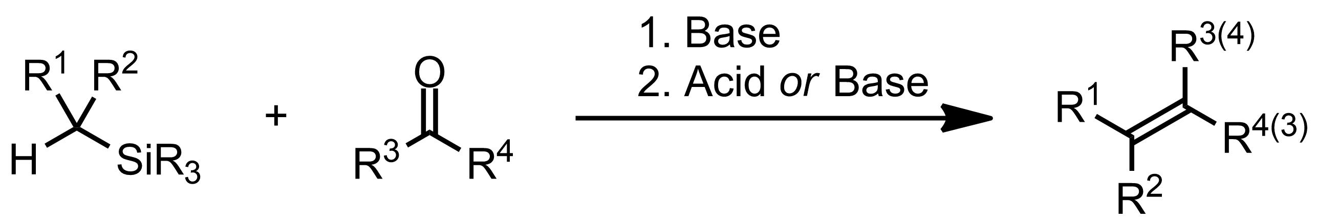 Schematic representation of the Peterson Olefination.