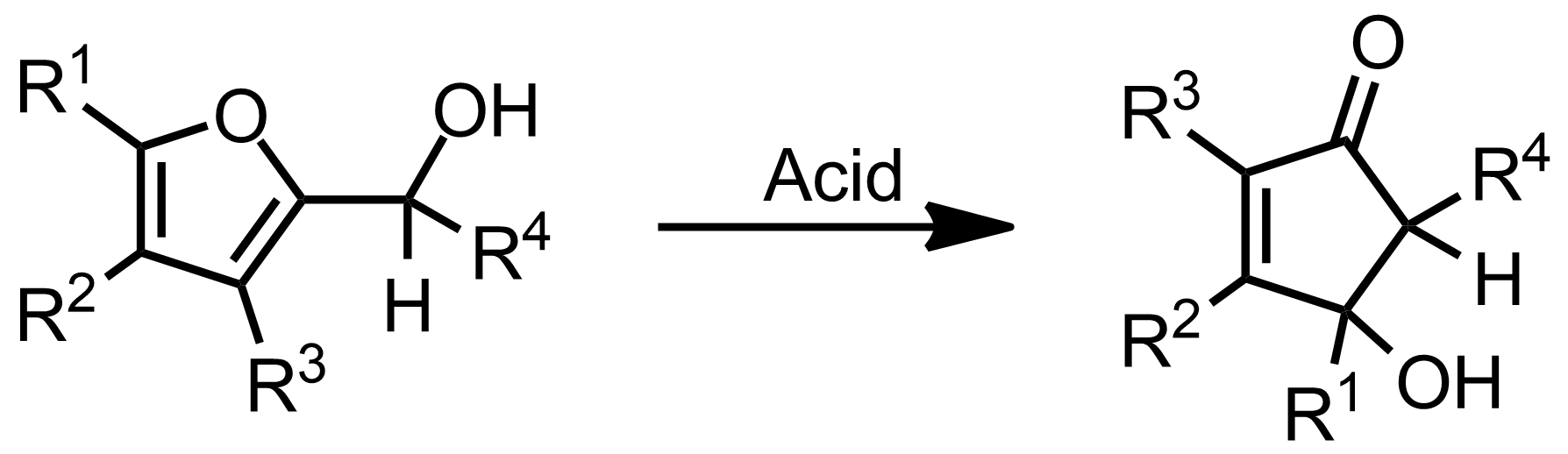 Schematic representation of the Piancatelli Rearrangement.