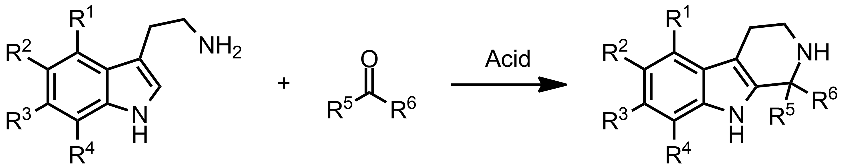 Schematic representation of the Pictet-Spengler Reaction.