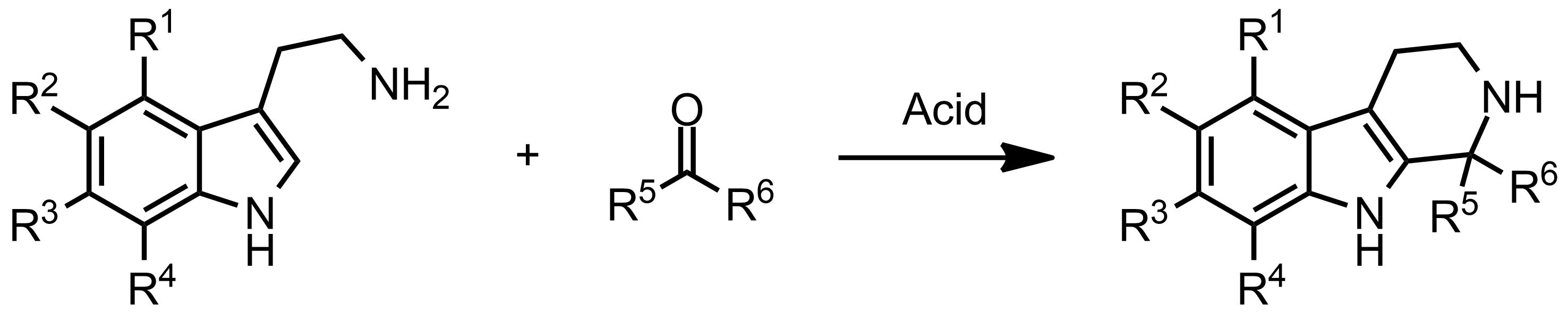 Schematic representation of the Pictet-Spengler Reaction.