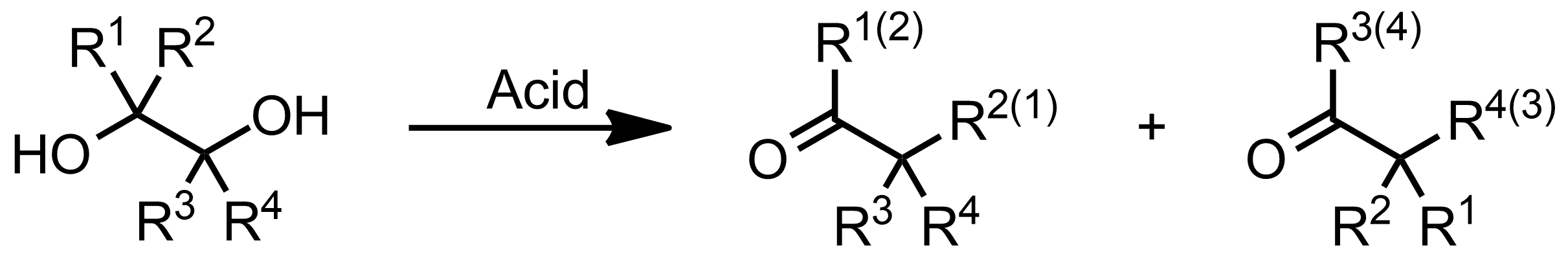 Schematic representation of the Pinacol Rearrangement.