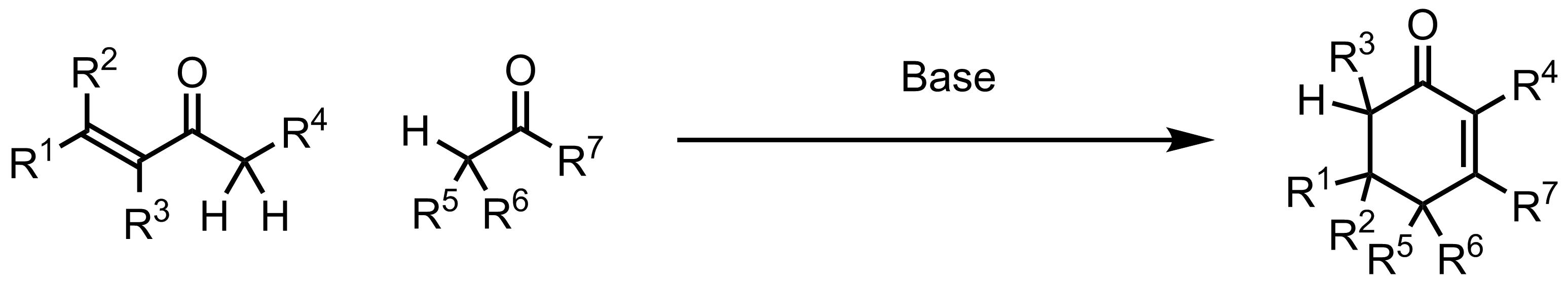 Schematic representation of the Robinson Annulation.