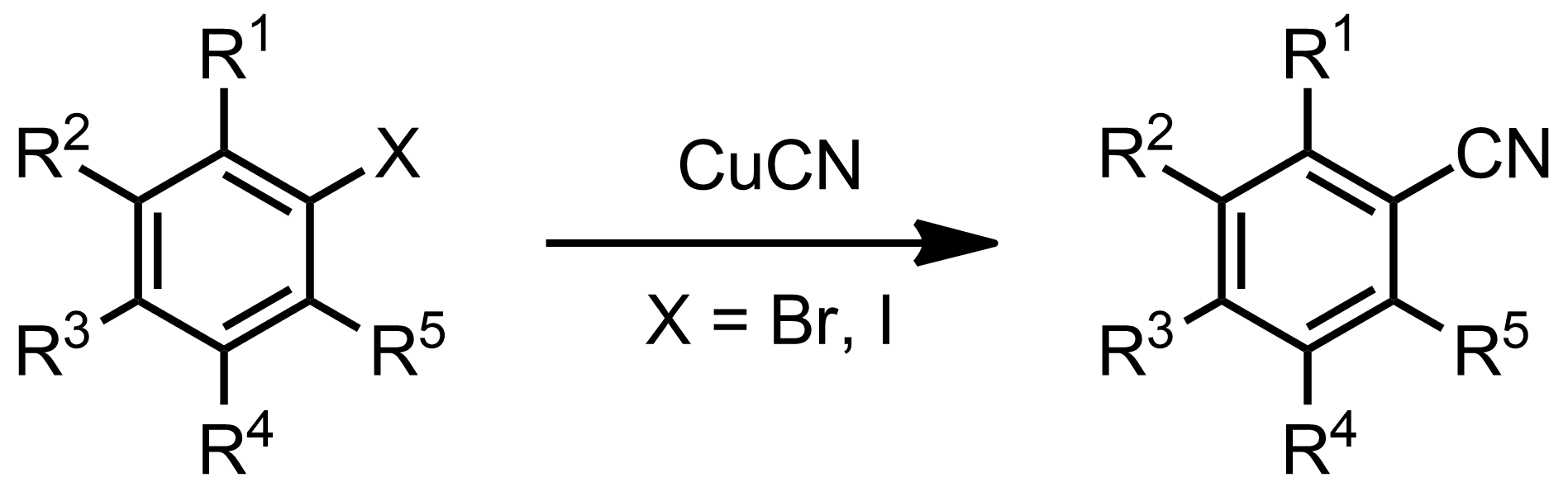 Schematic representation of the Rosenmund-von Braun Reaction.
