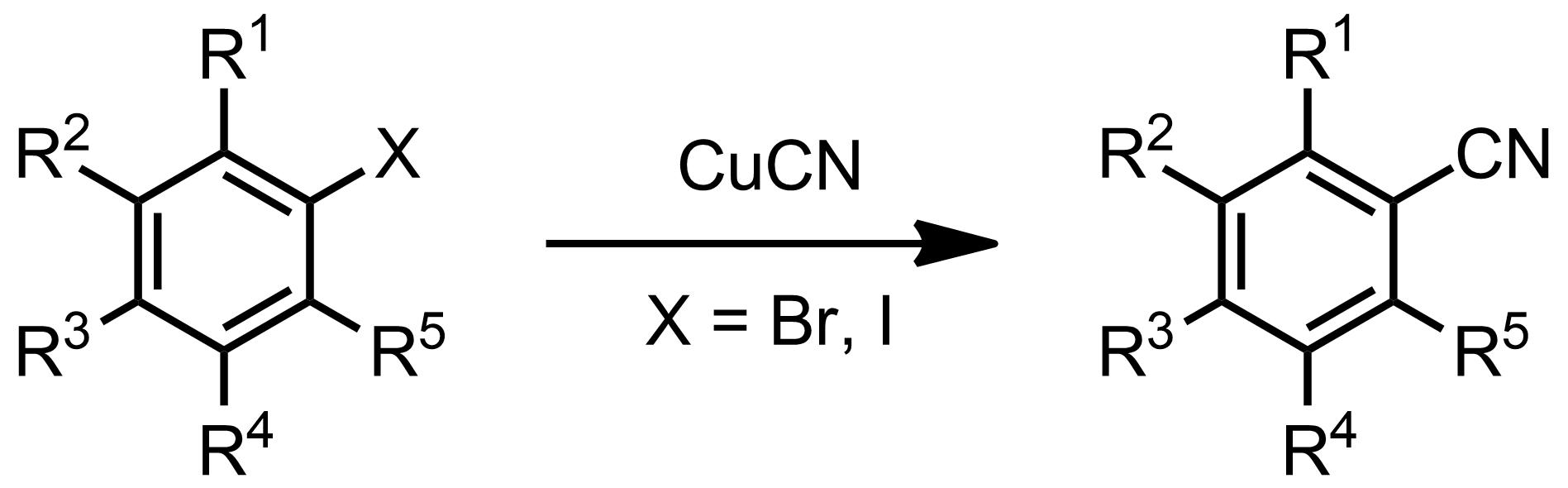 Schematic representation of the Rosenmund-von Braun Reaction.