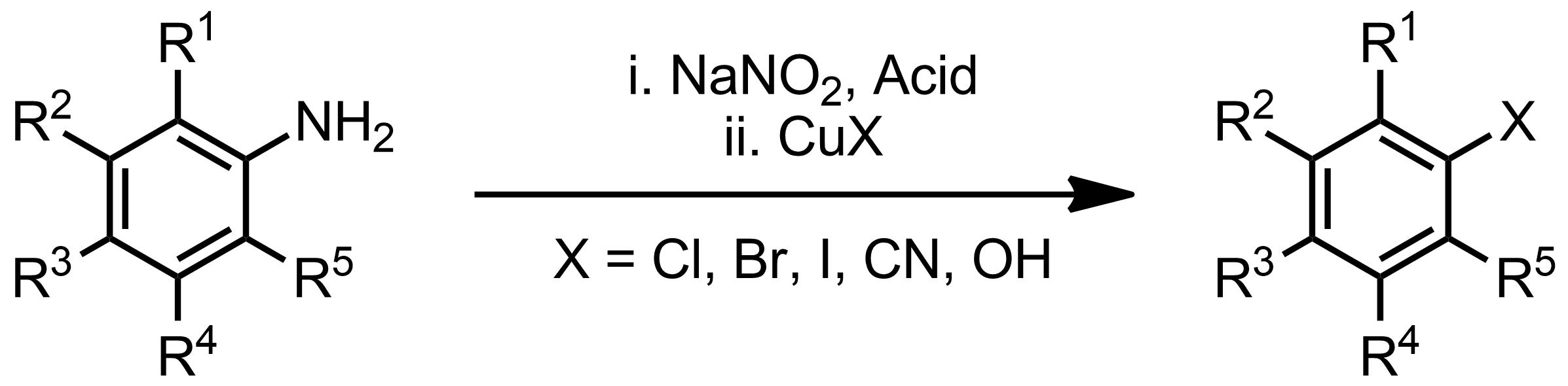 Schematic representation of the Sandmeyer Reaction.