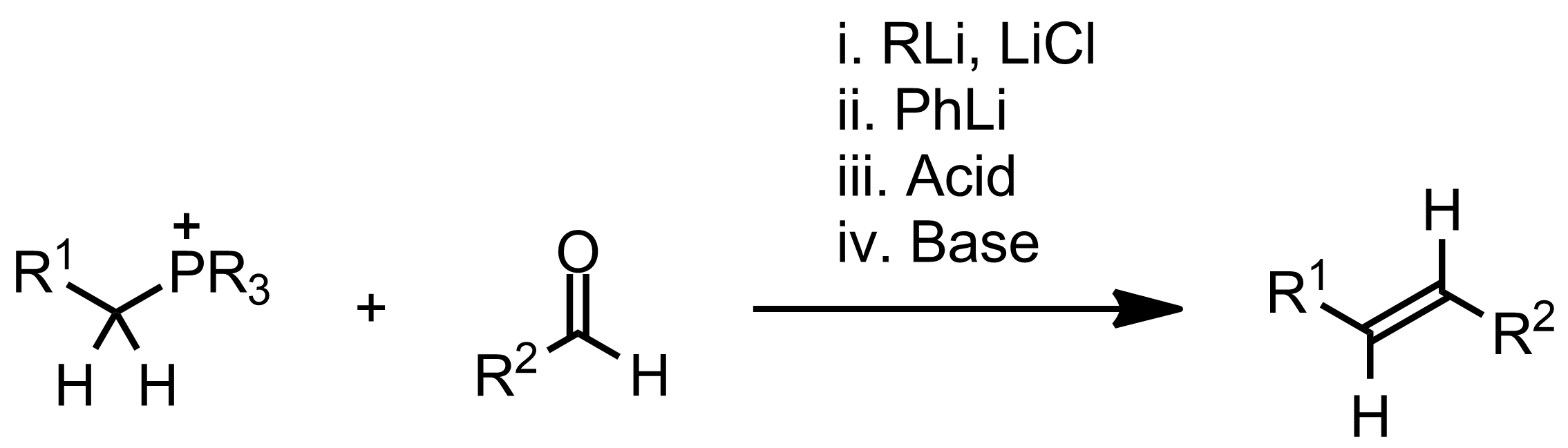 Schematic representation of the Schlosser Modification.