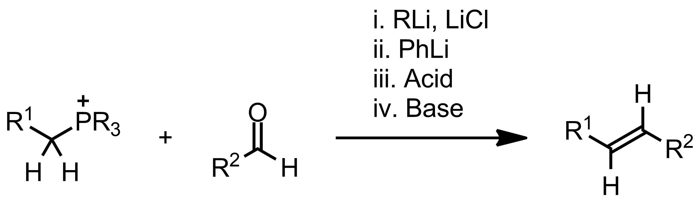 Schematic representation of the Schlosser Modification.