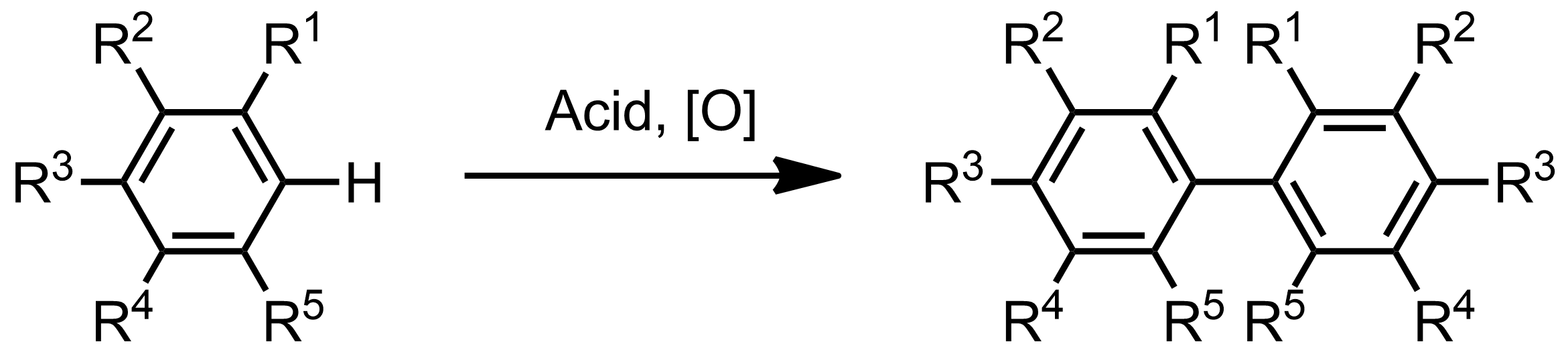 Schematic representation of the Scholl Reaction.