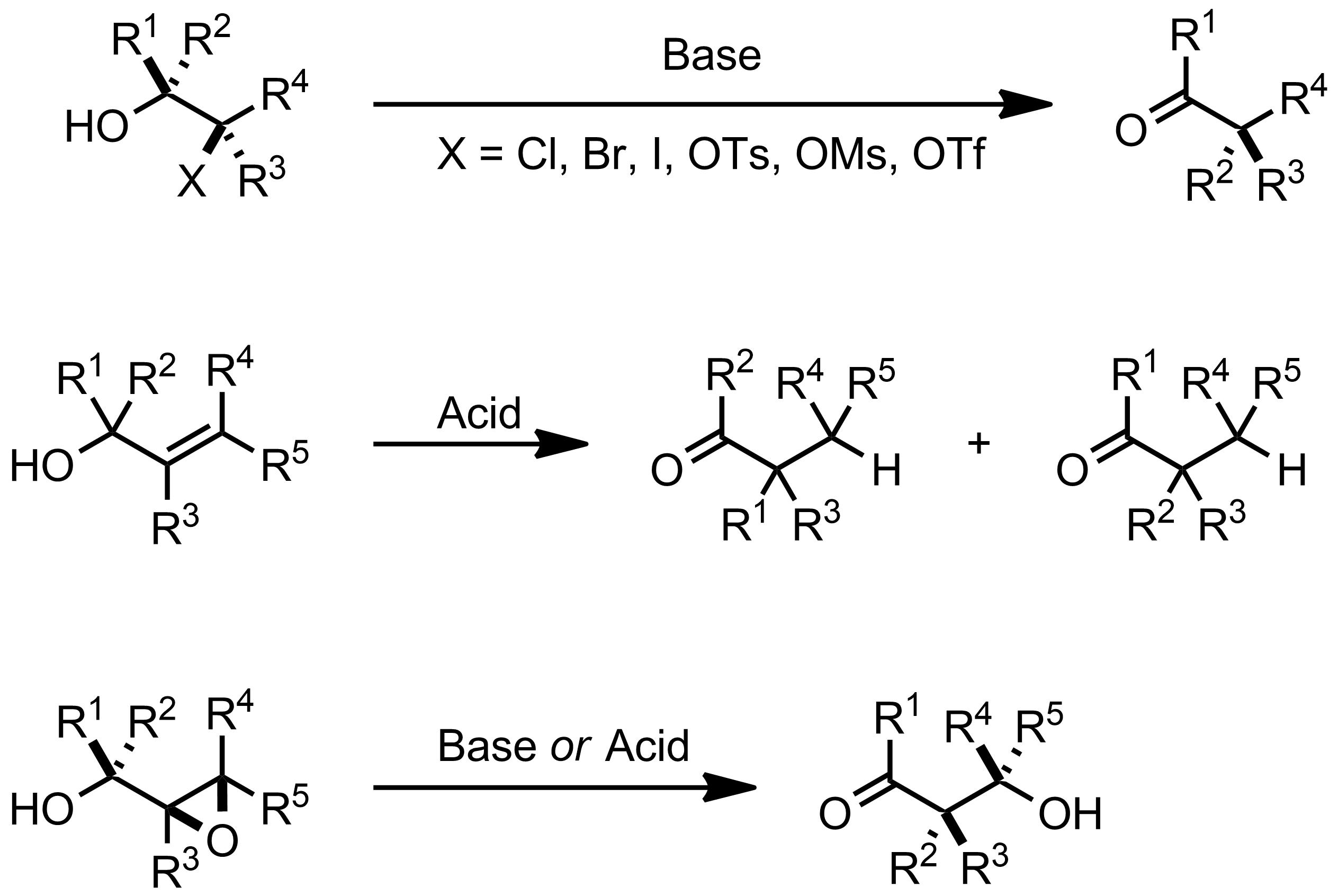 Schematic representation of the Semi-Pinacol Rearrangement.