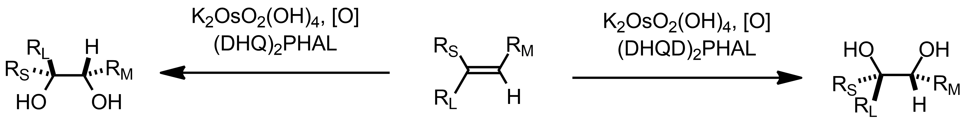 Schematic representation of the Sharpless Asymmetric Dihydroxylation.